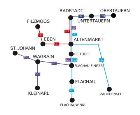 Busspinne Salzburger Sportwelt Ssv 1