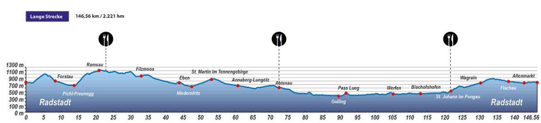Hoehenprofile Lange Strecke Ley Events Amade Radmarathon Amade Radmarathon 1